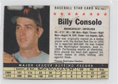 1961 Post Cereal - [Base] #100.1 - Billy Consolo (hand cut, Minneapolis) [Good to VG‑EX] - Courtesy of COMC.com
