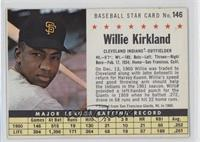 Willie Kirkland (Perforated, Traded from San Francisco Giants, NL in 1960.) [Al…