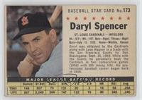 Daryl Spencer (Perforated) [Good to VG‑EX]