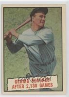 Baseball Thrills: Gehrig Benched After 2,130 Games (Lou Gehrig)