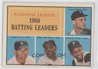 Dick Groat, Norm Larker, Willie Mays, Roberto Clemente [Noted]