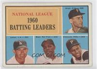 Dick Groat, Norm Larker, Willie Mays, Roberto Clemente [Good to VG…
