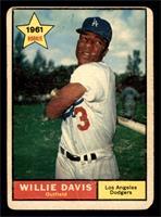 Willie Davis [FAIR]