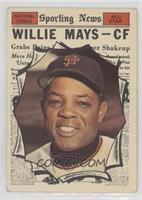 High # - Willie Mays