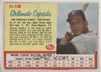 Orlando Cepeda [EXtoNM]