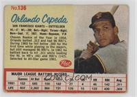 Orlando Cepeda [PoortoFair]