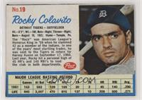 Rocky Colavito [Poor to Fair]