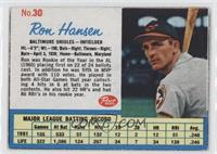 Ron Hansen (At Bats in 6th line; No Dish between those words)