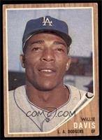 Willie Davis [VGEX]