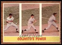 Colavito's Power (Rocky Colavito) [EX]