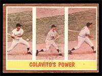 Colavito's Power (Rocky Colavito) [VG]