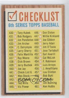 1962 Topps - [Base] #441.1 - Checklist 6th Series (430-506)