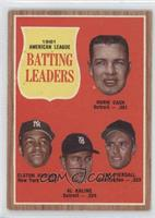 1961 American League Batting Leaders (Norm Cash, Elston Howard, Al Kaline, Jim …