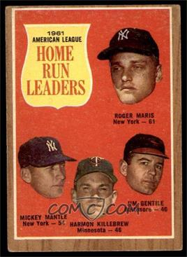 1962 Topps - [Base] #53 - 1961 American League Home Run Leaders (Roger Maris, Mickey Mantle, Harmon Killebrew, Jim Gentile) [VG]