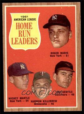 1962 Topps - [Base] #53 - 1961 American League Home Run Leaders (Roger Maris, Mickey Mantle, Harmon Killebrew, Jim Gentile) [EXMT]