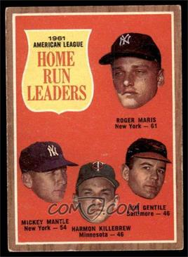 1962 Topps - [Base] #53 - 1961 American League Home Run Leaders (Roger Maris, Mickey Mantle, Harmon Killebrew, Jim Gentile) [VG EX]