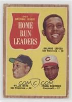 National League Home Run Leaders (Orlando Cepeda, Willie Mays, Frank Robinson) …