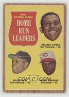 National League Home Run Leaders (Orlando Cepeda, Willie Mays, Frank Robinson) …