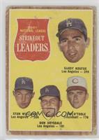 1961 National League Strikeout Leaders (Sandy Koufax, Stan Williams, Don Drysda…