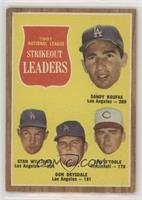 Sandy Koufax, Stan Williams, Don Drysdale, Jim O'Toole