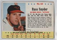 Russ Snyder [PoortoFair]