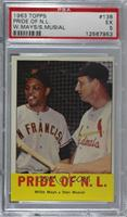 Pride of the N.L. (Willie Mays, Stan Musial) [PSA5EX]