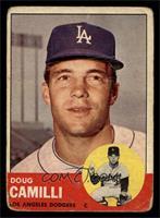 Doug Camilli [FAIR]