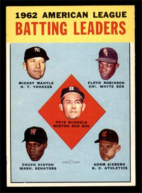 1963 Topps - [Base] #2 - 1962 American League Batting Leaders (Mickey Mantle, Floyd Robinson, Pete Runnels, Chuck Hinton, Norm Siebern) [VGEX]