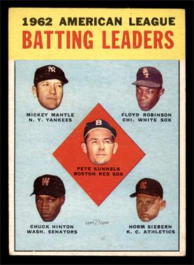1963 Topps - [Base] #2 - 1962 American League Batting Leaders (Mickey Mantle, Floyd Robinson, Pete Runnels, Chuck Hinton, Norm Siebern) [VG]