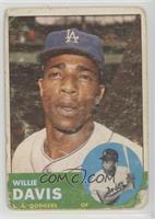 Willie Davis [Poor]