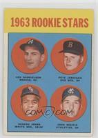 1963 Rookie Stars (Len Gabrielson, Pete Jernigan, Deacon Jones, John Wojcik) [G…