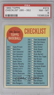 1963 Topps - [Base] #274 - 4th Series Checklist [PSA 8]