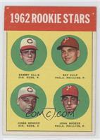1962 Rookie Stars (Sammy Ellis, Ray Culp, Jesse Gonder, John Boozer) [None…