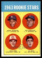 Rookie Stars (Pete Rose, Ken McMullen, Pedro Gonzalez, Al Weis) [EX]