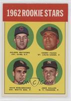 1962 Rookie Stars (Nelson Mathews, Harry Fanok, Dave DeBusschere, Jack Cullen) …
