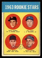 1963 Rookie Stars (Duke Carmel, Bill Haas, Dick Phillips, Rusty Staub) [VG]
