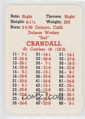 1964 APBA Baseball 1963 Season - [Base] #DECR - Del Crandall [Poor to Fair] - Courtesy of COMC.com
