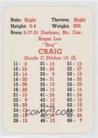 Roger Craig [PoortoFair]