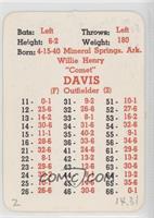 Willie Davis [PoortoFair]