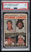 1963 NL Pitching Leaders (Sandy Koufax, Juan Marichal, Warren Spahn, Jim Malone…