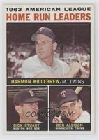 1963 AL Home Run Leaders (Harmon Killebrew, Bob Allison, Dick Stuart) [Poor&nbs…