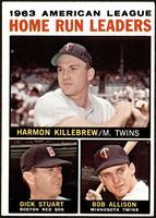 1963 AL Home Run Leaders (Harmon Killebrew, Bob Allison, Dick Stuart) [VG…