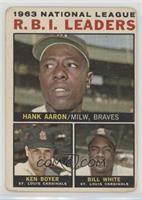 1963 NL R.B.I. Leaders (Hank Aaron, Ken Boyer, Bill White) [PoortoF…