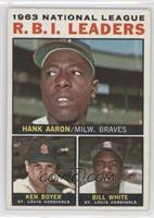 1963 NL R.B.I. Leaders (Hank Aaron, Ken Boyer, Bill White) [GoodtoV…