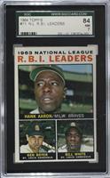 1963 National League R.B.I. Leaders (Hank Aaron, Ken Boyer, Bill White) [SGC&nb…