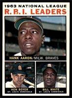 1963 National League R.B.I. Leaders (Hank Aaron, Ken Boyer, Bill White) [EX]