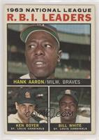 1963 National League R.B.I. Leaders (Hank Aaron, Ken Boyer, Bill White) [Good&n…