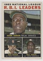 1963 National League R.B.I. Leaders (Hank Aaron, Ken Boyer, Bill White)