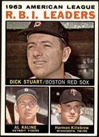1963 AL R.B.I. Leaders (Dick Stuart, Al Kaline, Harmon Killebrew) [EXMT]