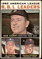 1963 AL R.B.I. Leaders (Dick Stuart, Al Kaline, Harmon Killebrew) [GOOD]